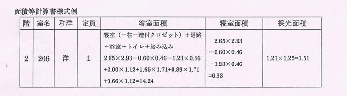 面積等計算書様式例