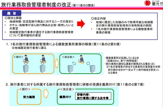 旅行業務取扱管理者制度の改正