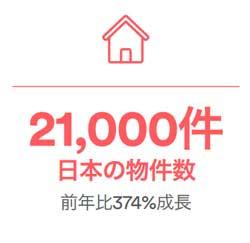 airbnb登録件数